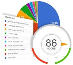 Zrýchlenie / optimalizácia webu pre lepšie hodnotenie v Googli (PageSpeed)